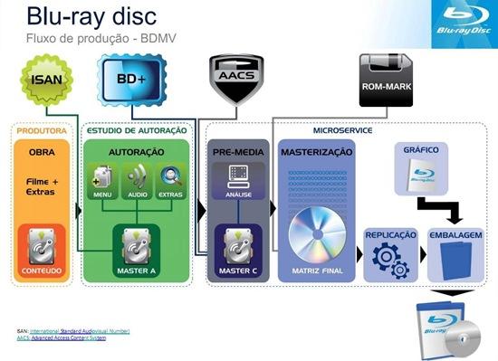 microservice 11