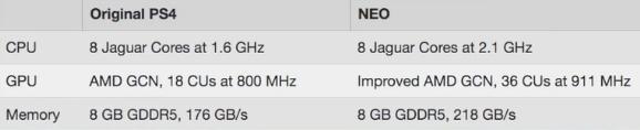 bjc-gamex-ps4neo-1